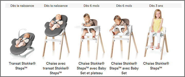Marque Accessoires Stokke® Steps™