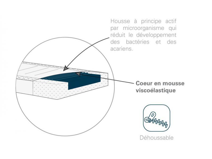 580104 Matelas Morphologique Pour Lit Epaisseur 11 cm Candide